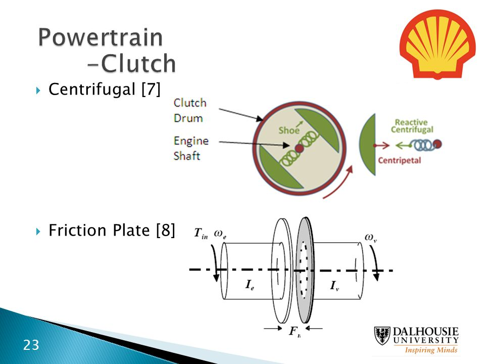 Powertrain -Clutch Centrifugal [7] Friction Plate [8] 23